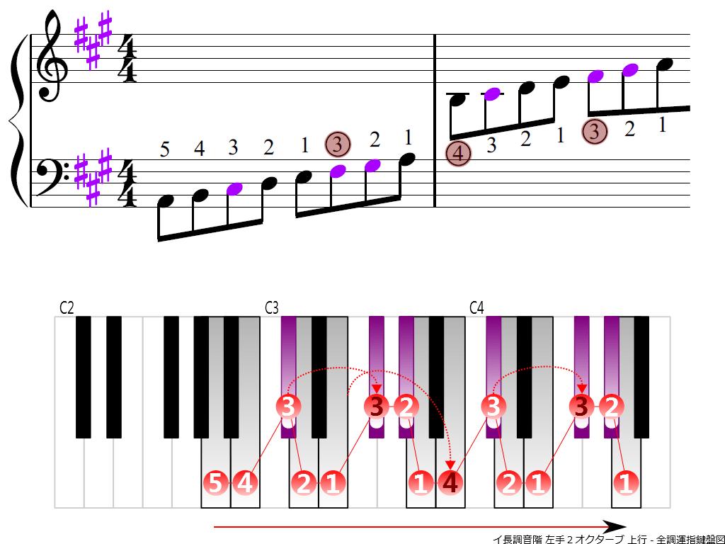 f3.-A-LH2-ascending