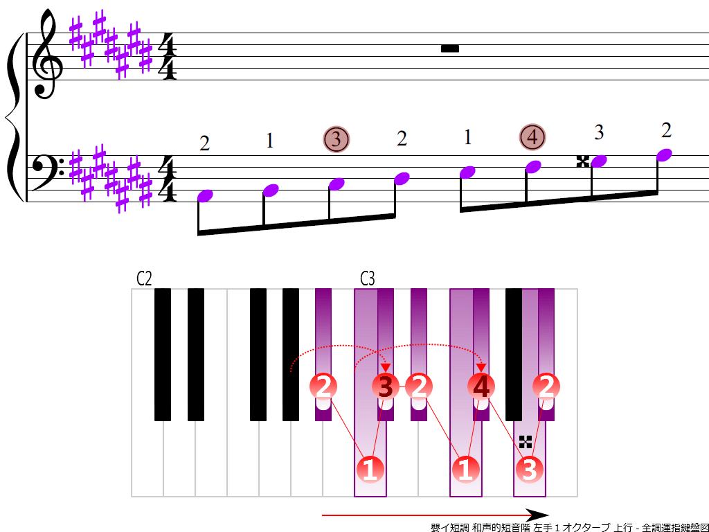 f3.-A-sharp-m-harmonic-LH1-ascending