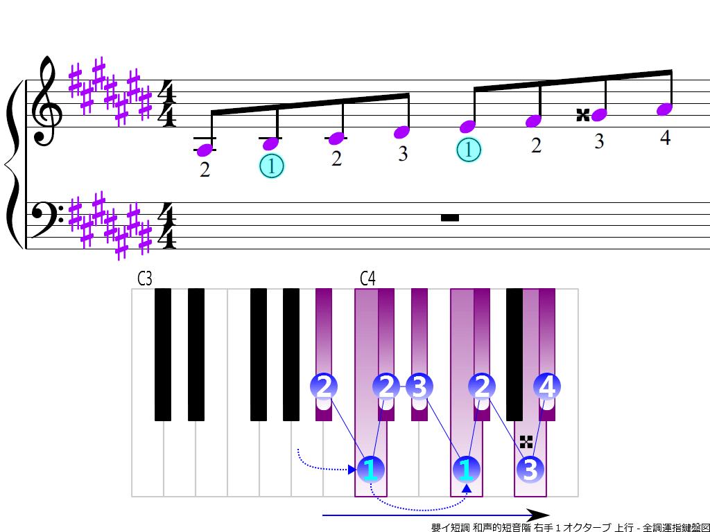 f3.-A-sharp-m-harmonic-RH1-ascending