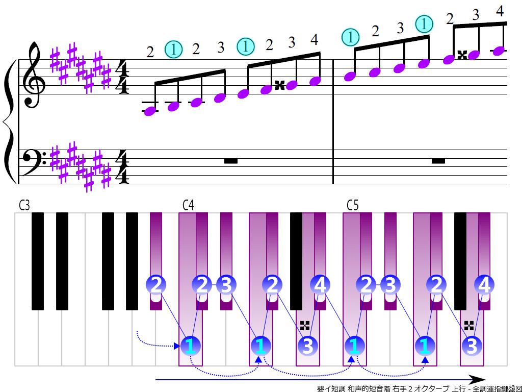f3.-A-sharp-m-harmonic-RH2-ascending
