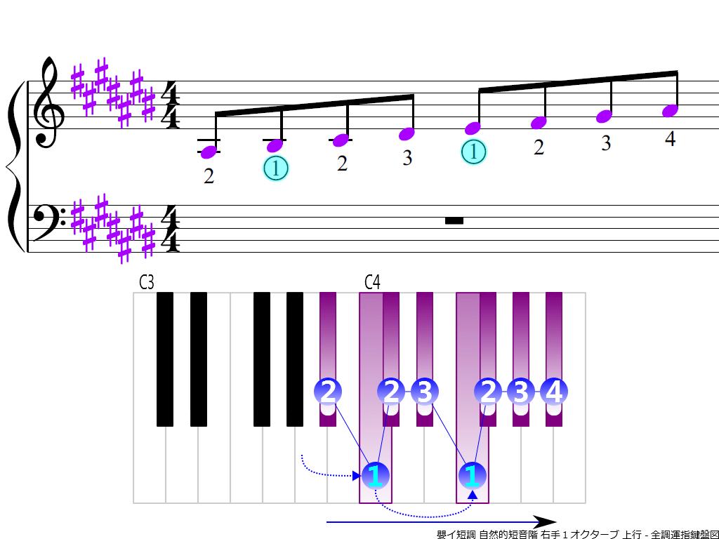 f3.-A-sharp-m-natural-RH1-ascending