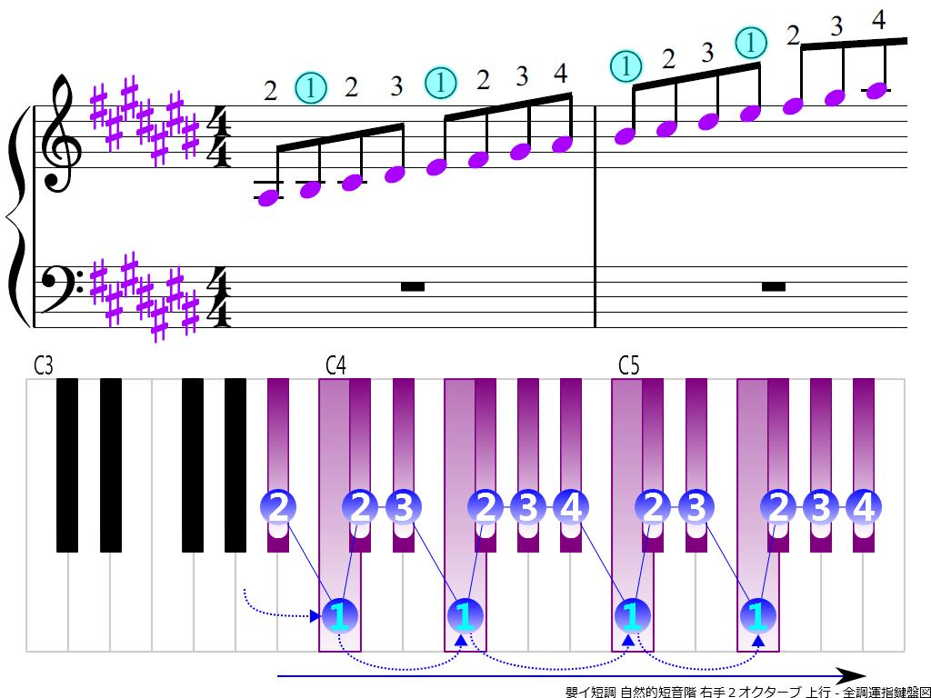f3.-A-sharp-m-natural-RH2-ascending