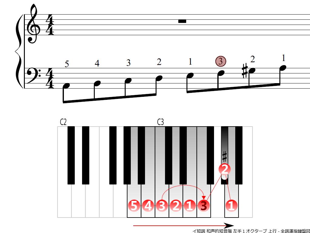 f3.-Am-harmonic-LH1-ascending
