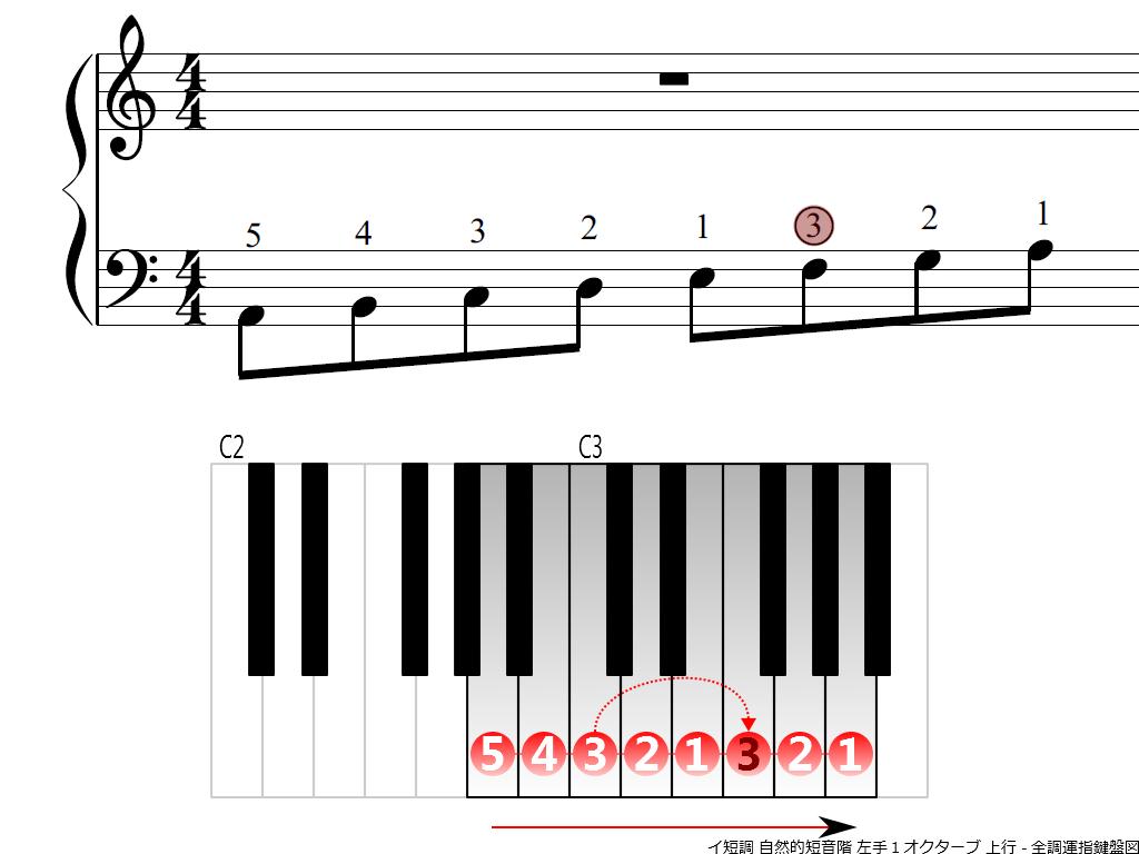 f3.-Am-natural-LH1-ascending