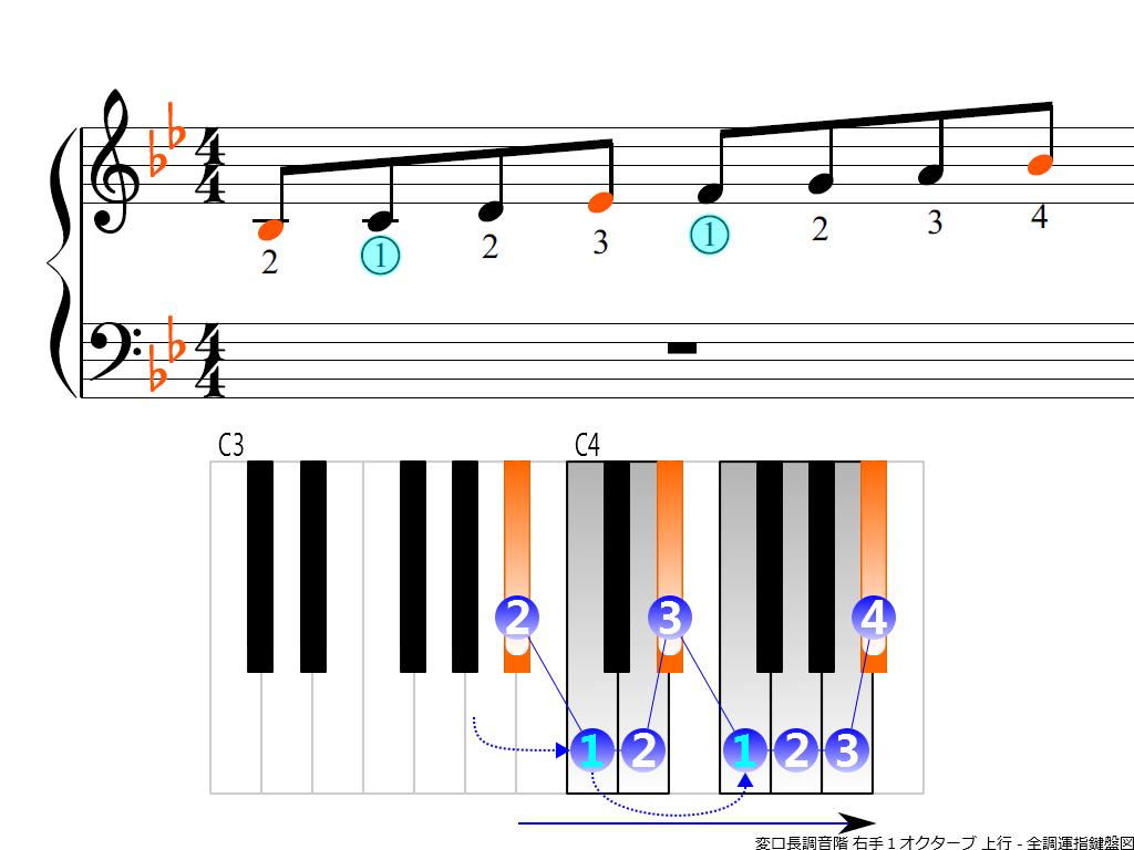 f3.-B-flat-RH1-ascending