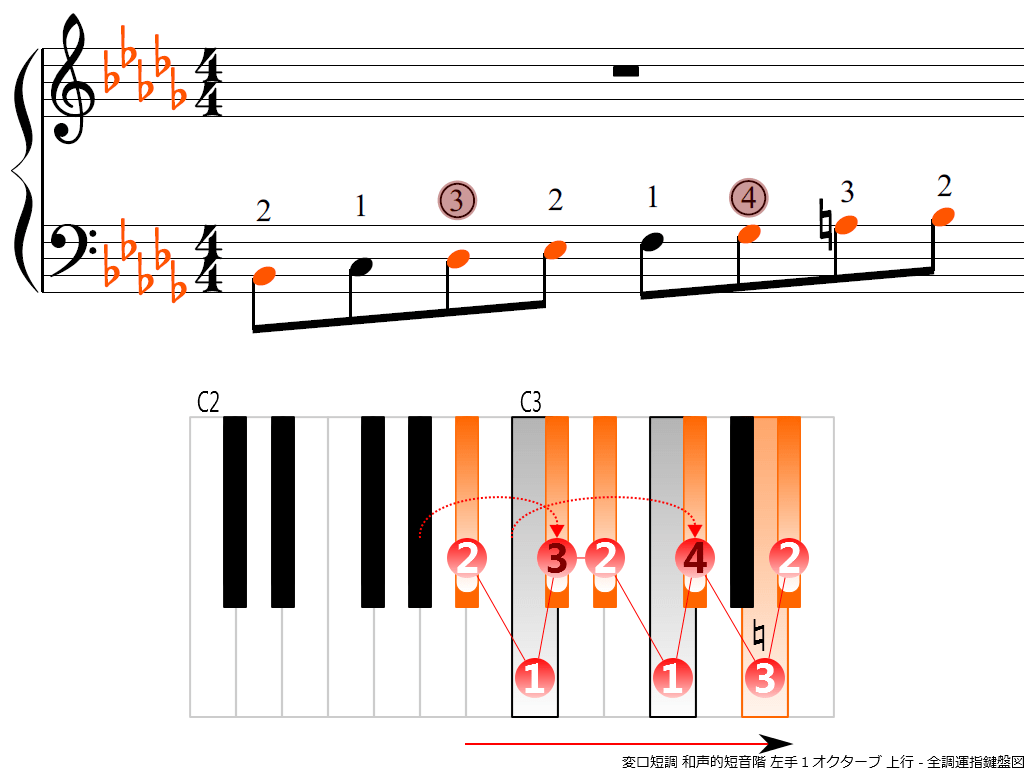 f3.-B-flat-m-harmonic-LH1-ascending