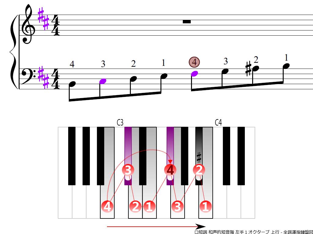 f3.-Bm-harmonic-LH1-ascending
