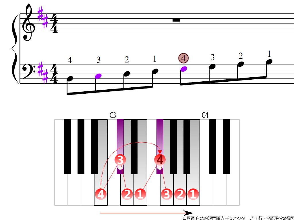 f3.-Bm-natural-LH1-ascending
