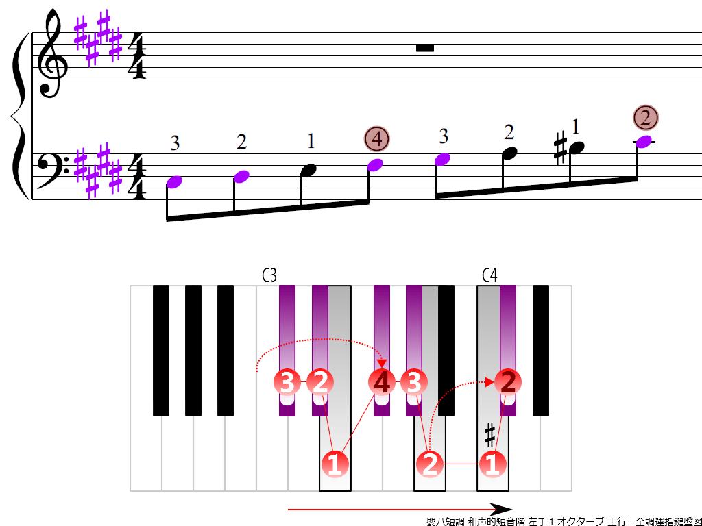 f3.-C-sharp-m-harmonic-LH1-ascending