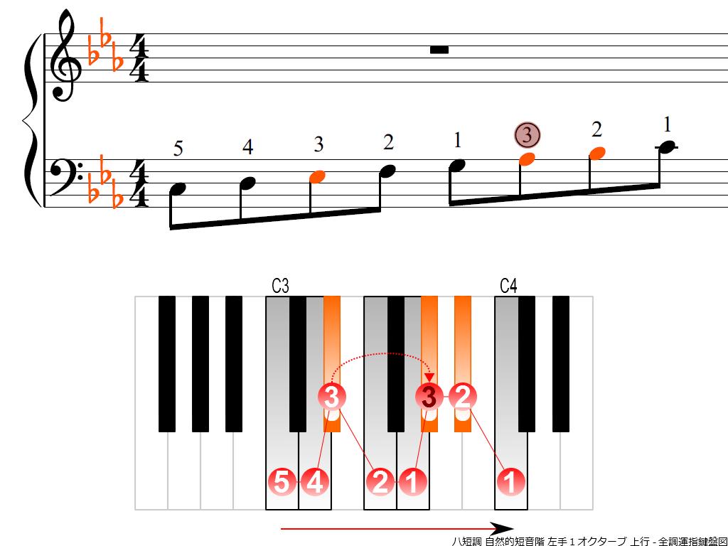 f3.-Cm-natural-LH1-ascending