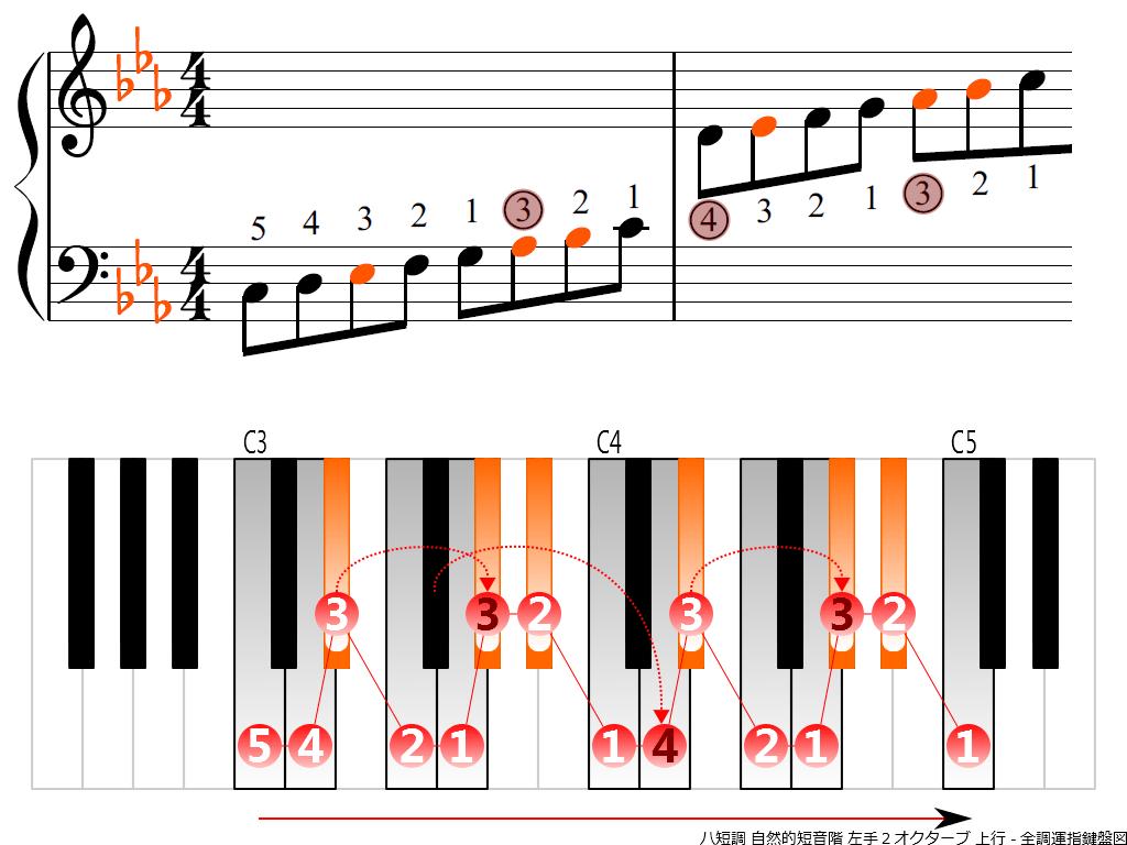 f3.-Cm-natural-LH2-ascending