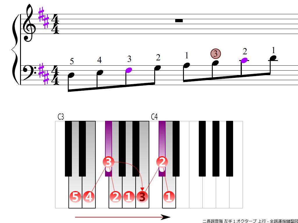 f3.-D-LH1-ascending