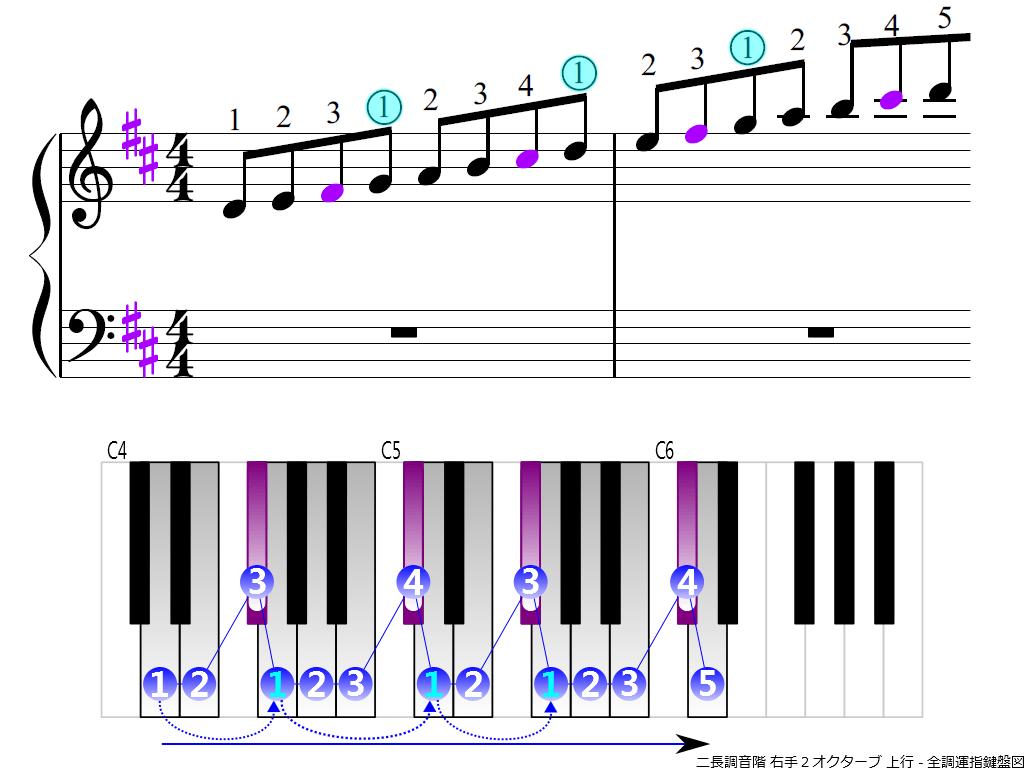 f3.-D-RH2-ascending