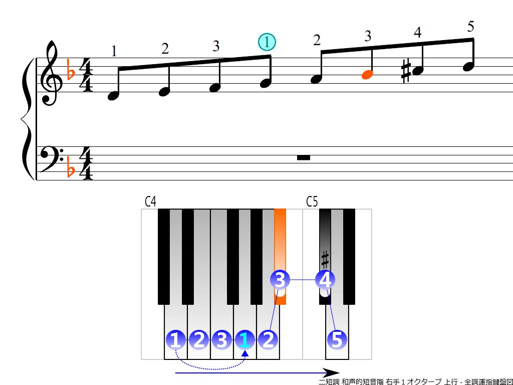 f3.-Dm-harmonic-RH1-ascending