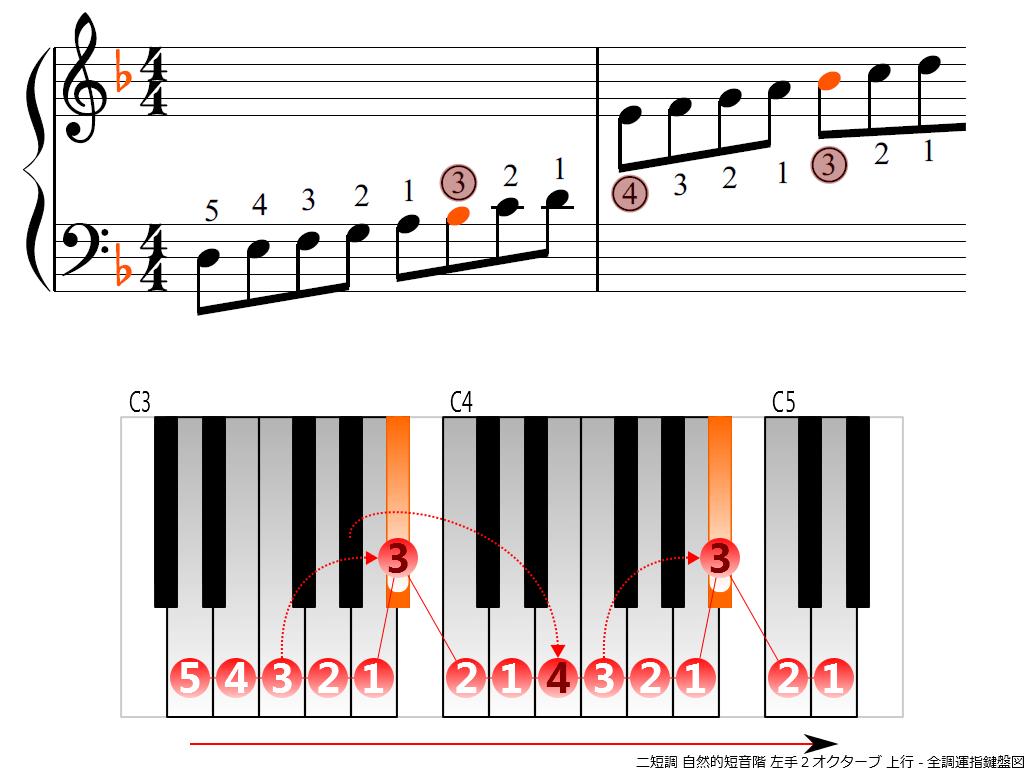 f3.-Dm-natural-LH2-ascending