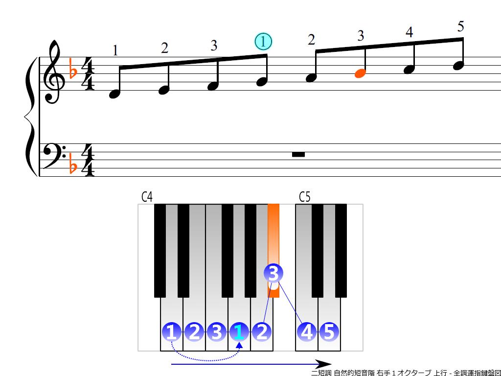 f3.-Dm-natural-RH1-ascending