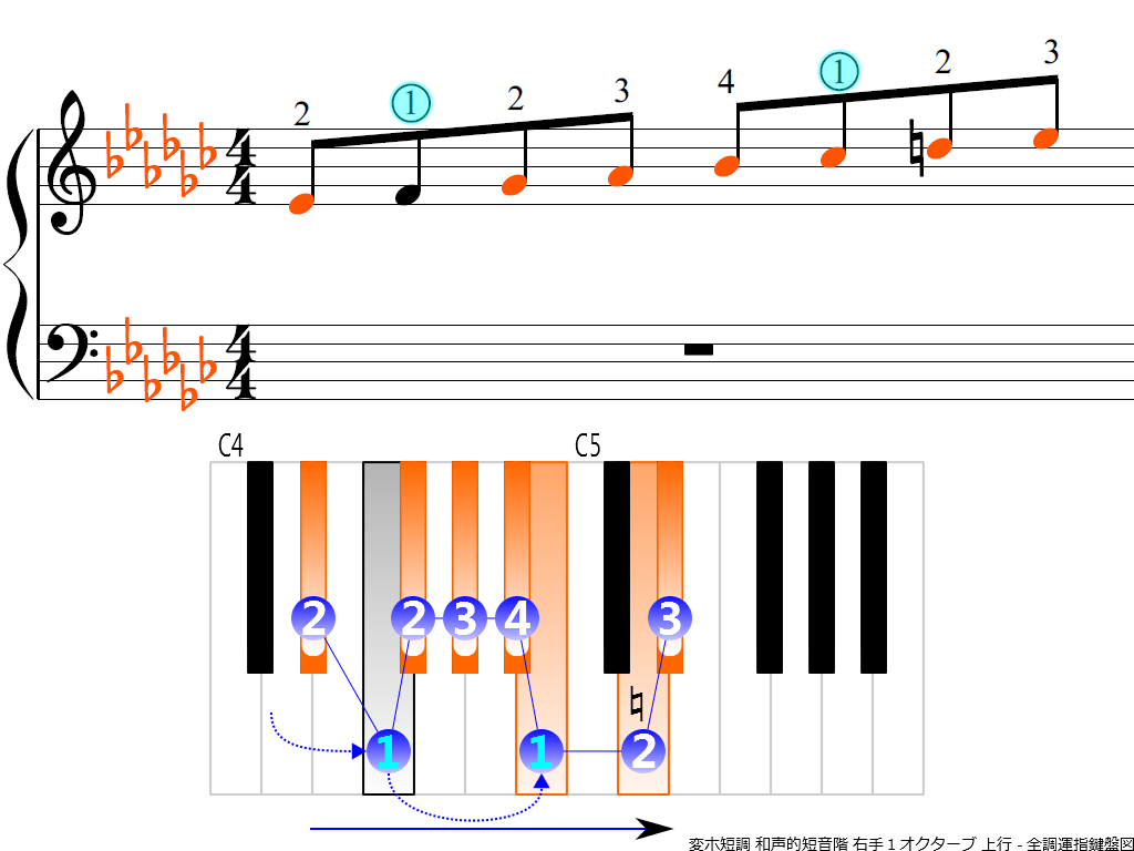 f3.-E-flat-m-harmonic-RH1-ascending