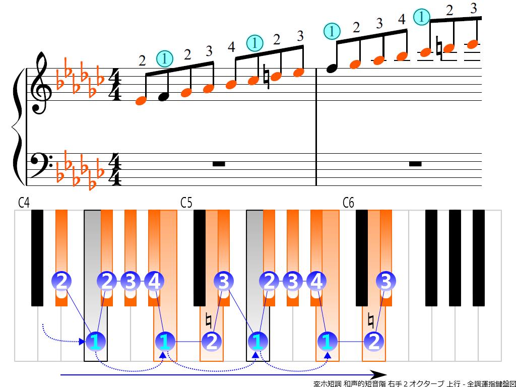 f3.-E-flat-m-harmonic-RH2-ascending