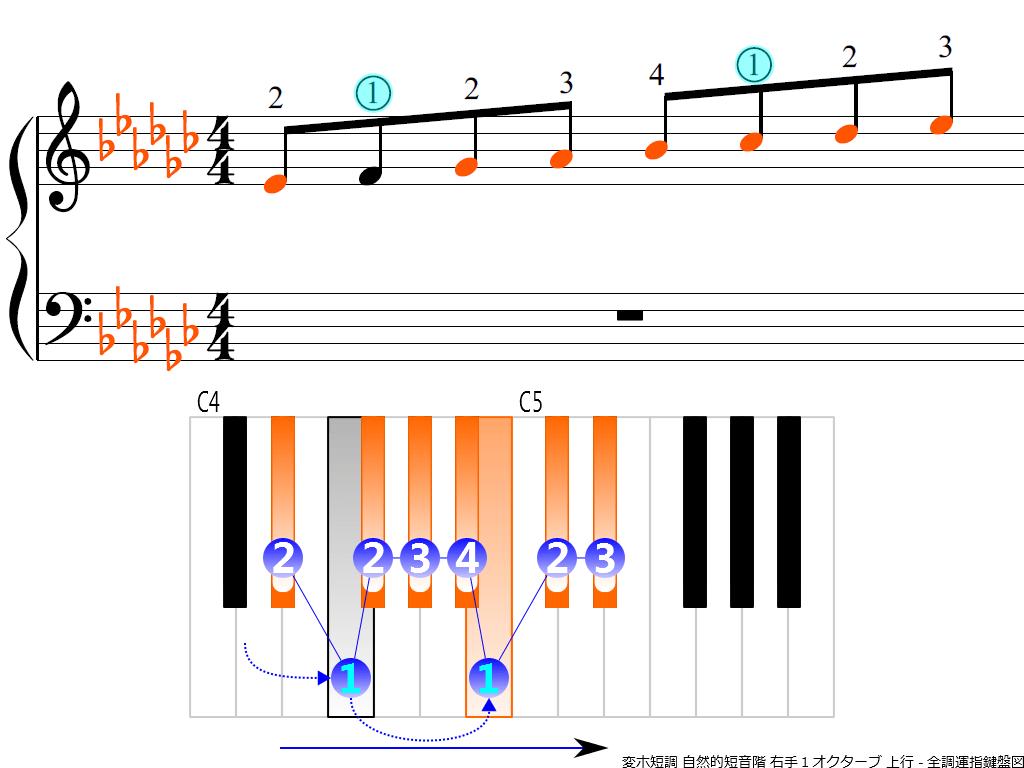 f3.-E-flat-m-natural-RH1-ascending