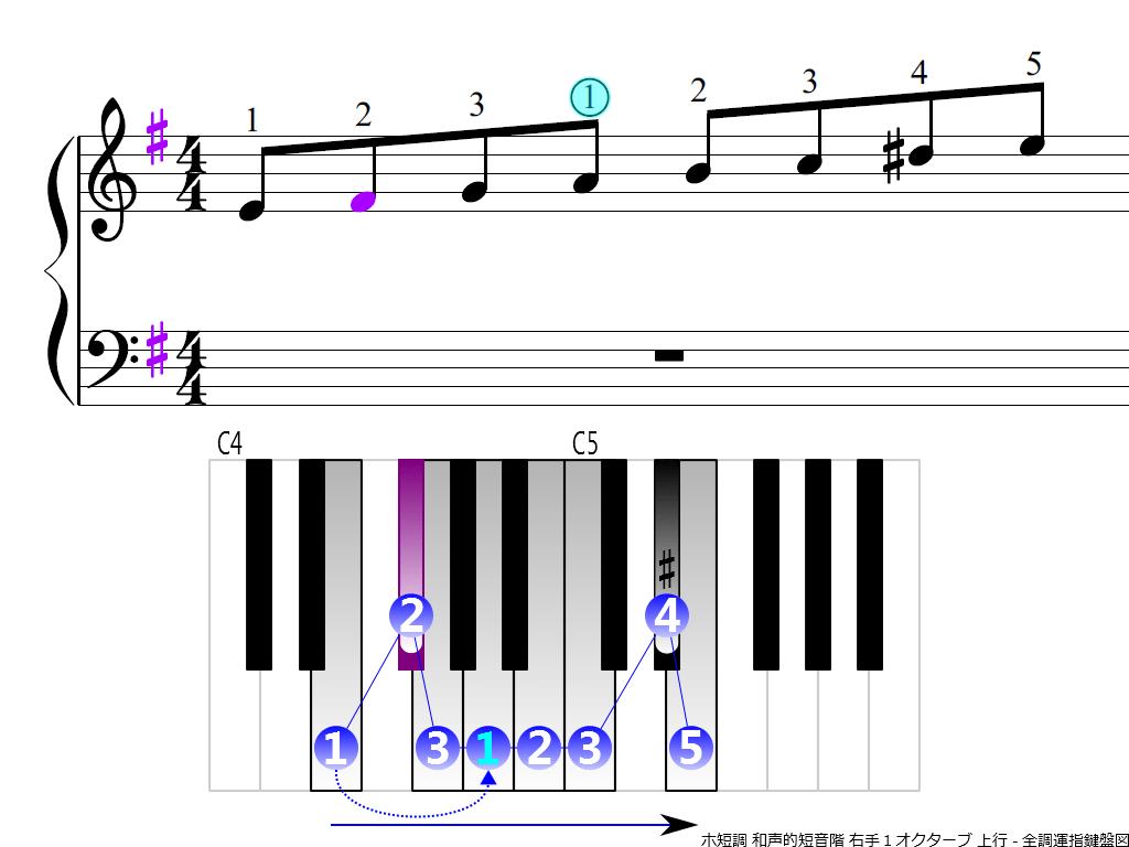 f3.-Em-harmonic-RH1-ascending