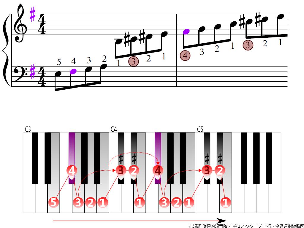 f3.-Em-melodic-LH2-ascending