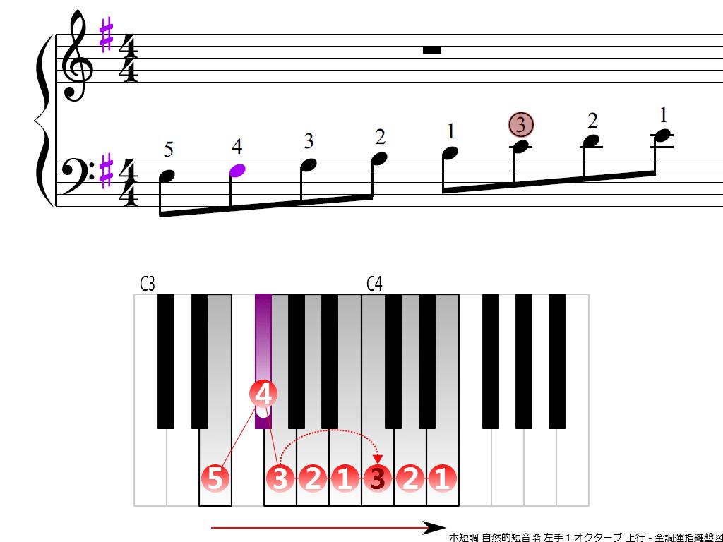 f3.-Em-natural-LH1-ascending