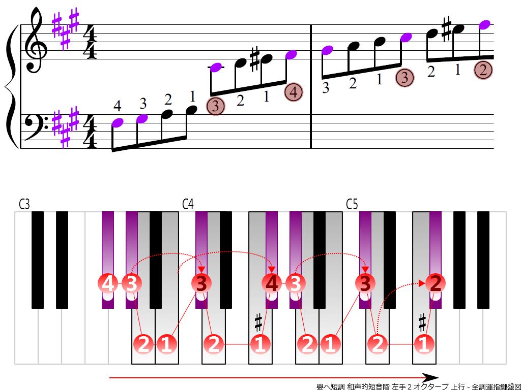 f3.-F-sharp-m-harmonic-LH2-ascending