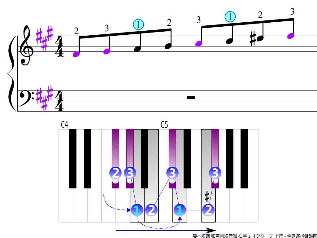 f3.-F-sharp-m-harmonic-RH1-ascending