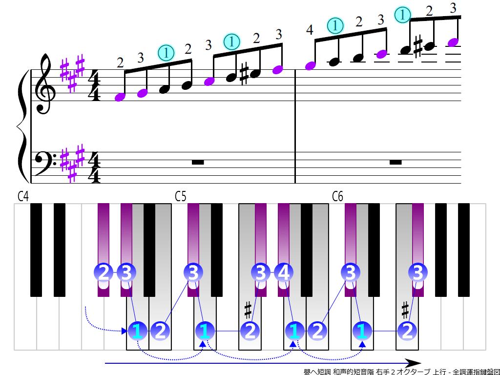 f3.-F-sharp-m-harmonic-RH2-ascending