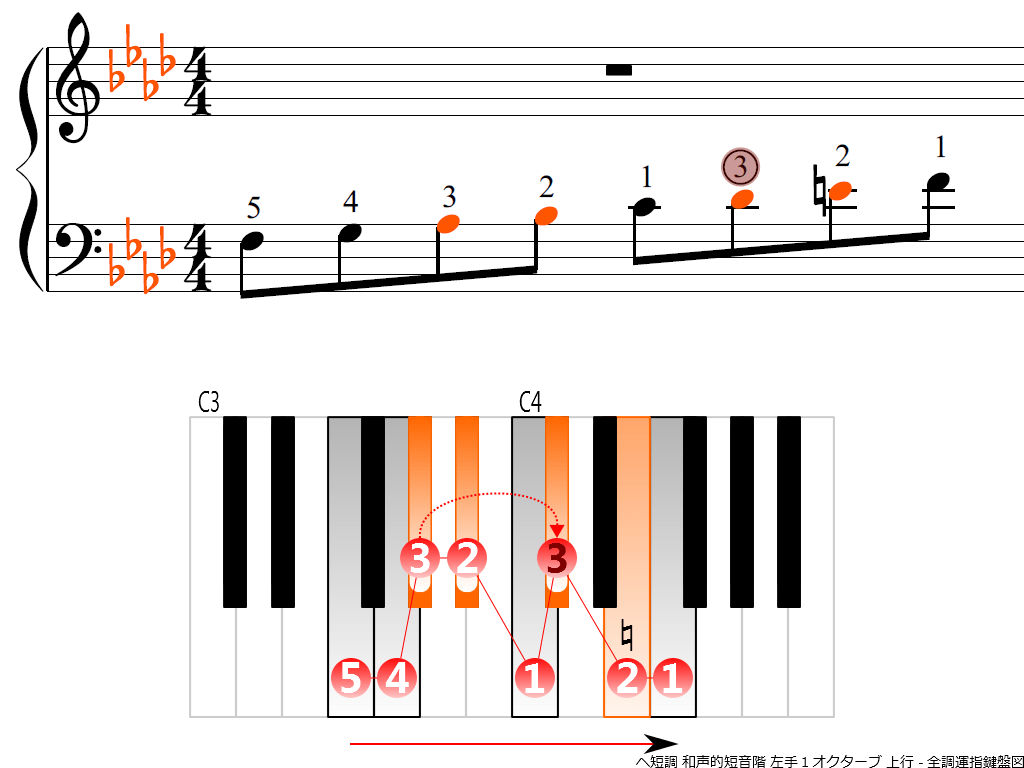 f3.-Fm-harmonic-LH1-ascending
