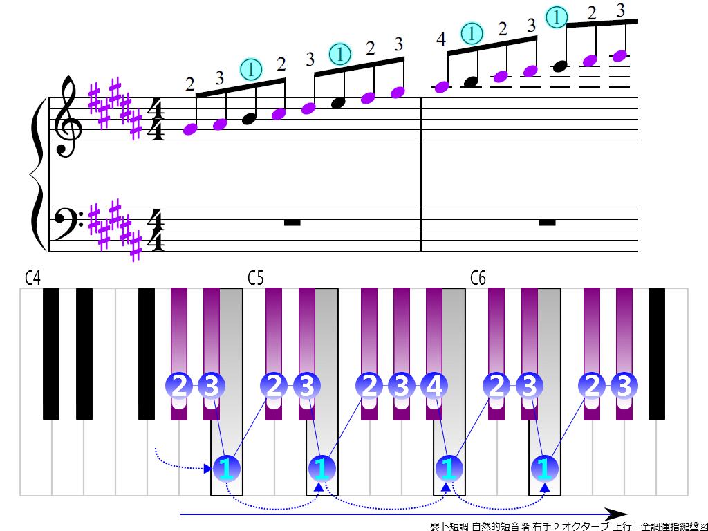 f3.-G-sharp-m-natural-RH2-ascending