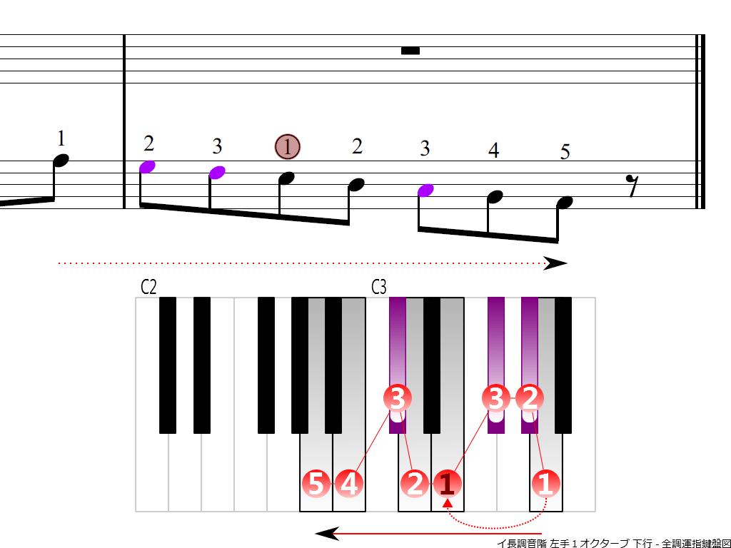 f4.-A-LH1-descending
