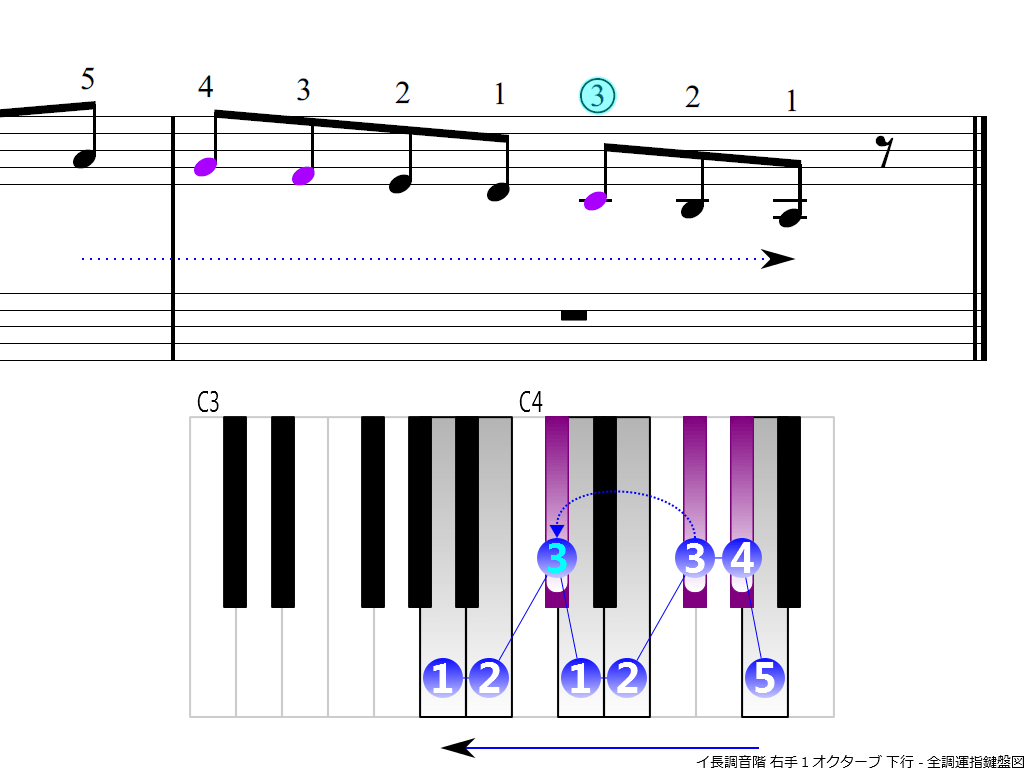 f4.-A-RH1-descending