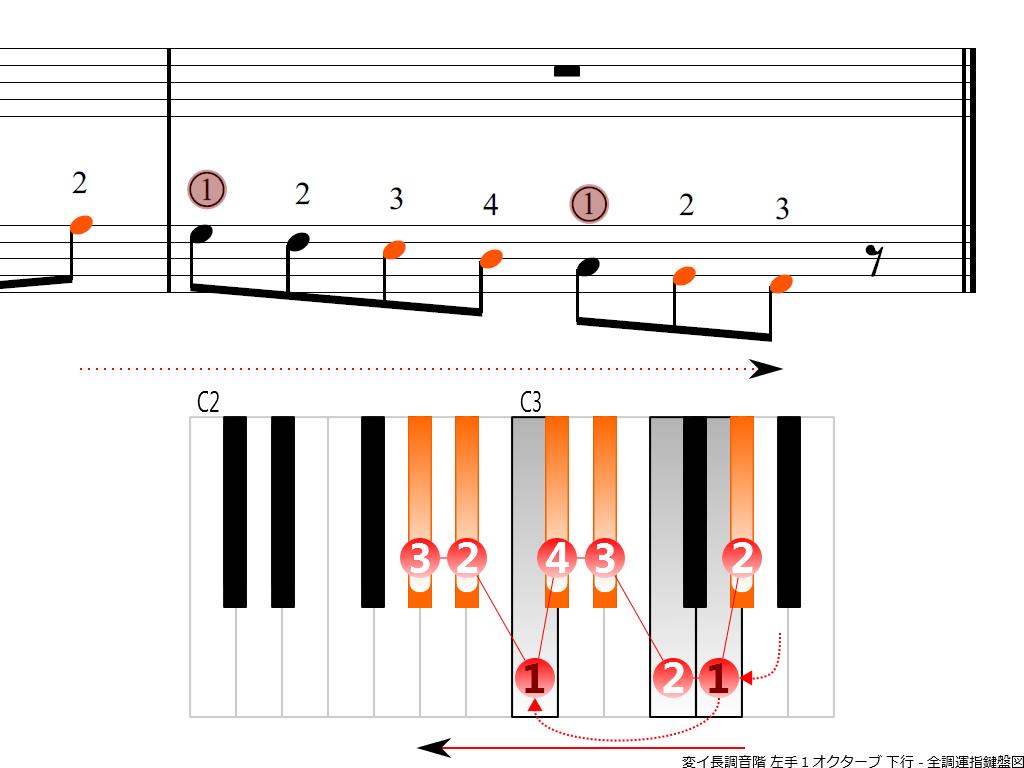 f4.-A-flat-LH1-descending