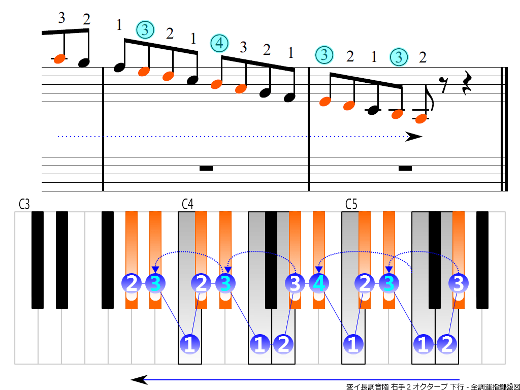 f4.-A-flat-RH2-descending