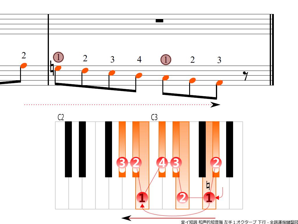 f4.-A-flat-m-harmonic-LH1-descending