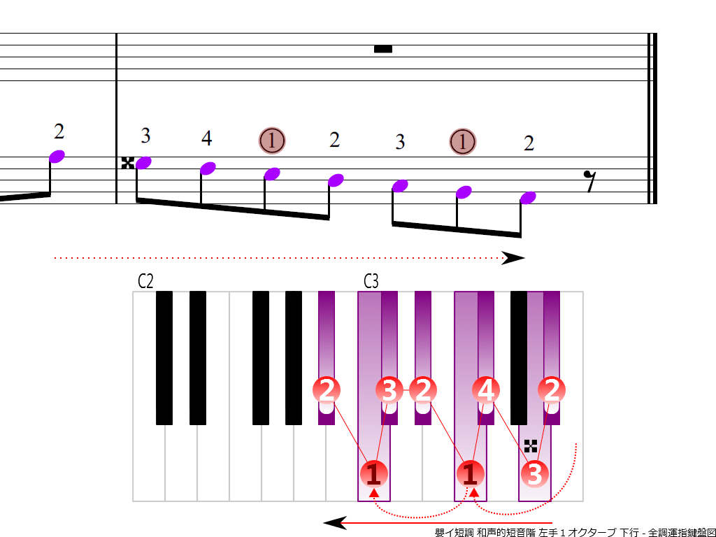 f4.-A-sharp-m-harmonic-LH1-descending