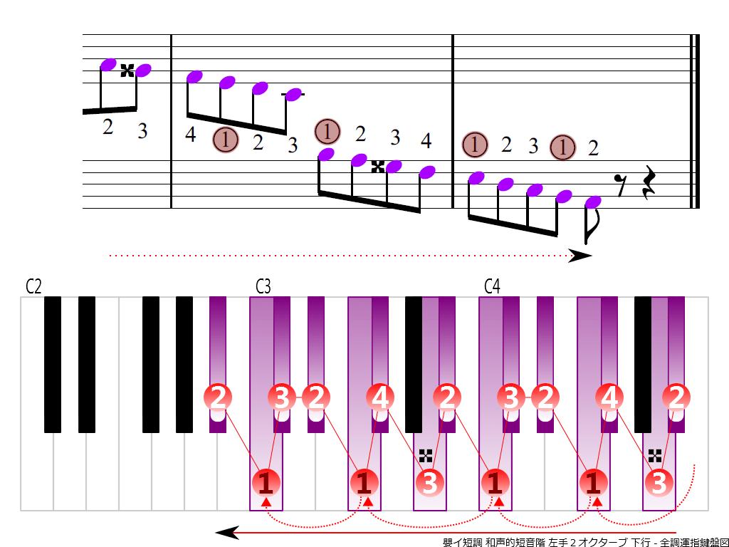 f4.-A-sharp-m-harmonic-LH2-descending
