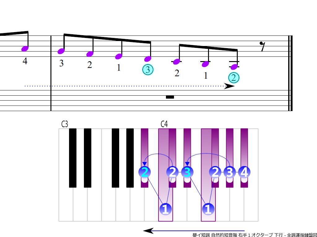 f4.-A-sharp-m-natural-RH1-descending