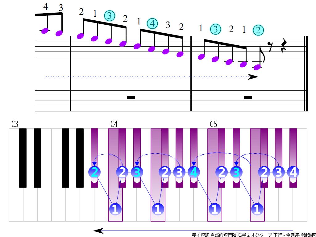 f4.-A-sharp-m-natural-RH2-descending