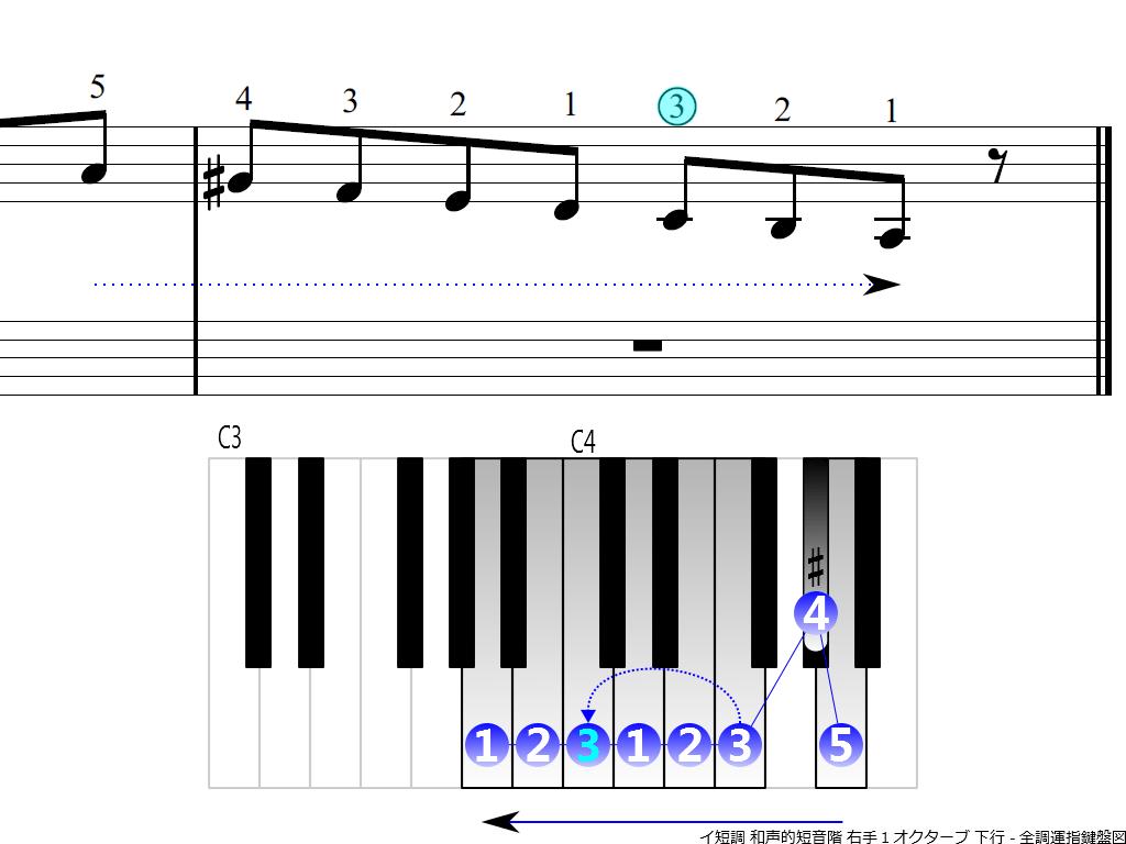 f4.-Am-harmonic-RH1-descending