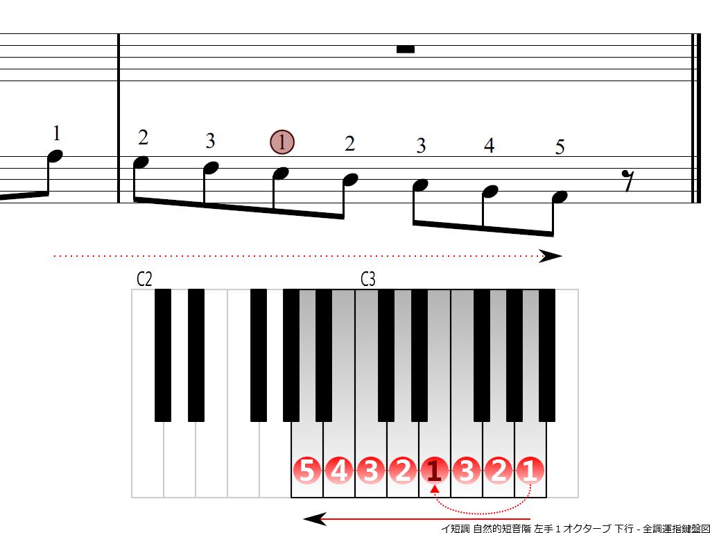 f4.-Am-natural-LH1-descending