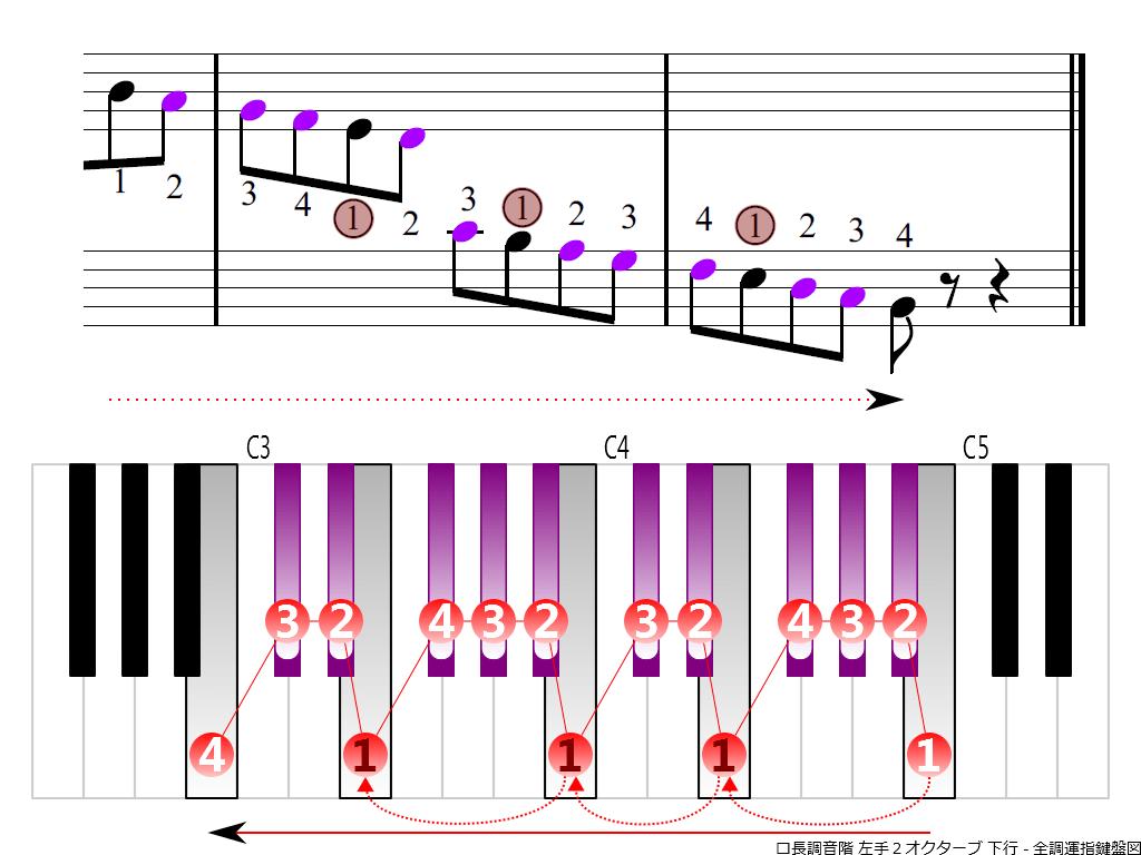 f4.-B-LH2-descending