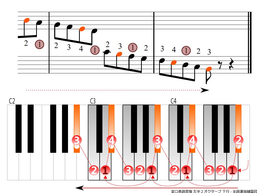 f4.-B-flat-LH2-descending