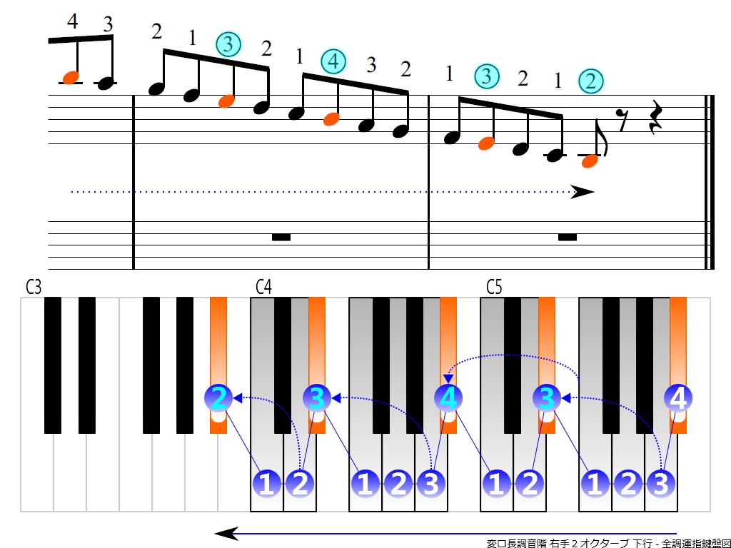 f4.-B-flat-RH2-descending