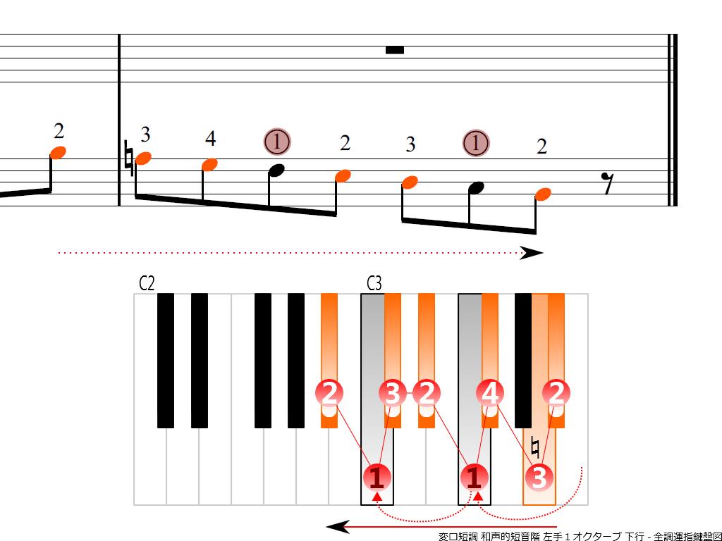 f4.-B-flat-m-harmonic-LH1-descending
