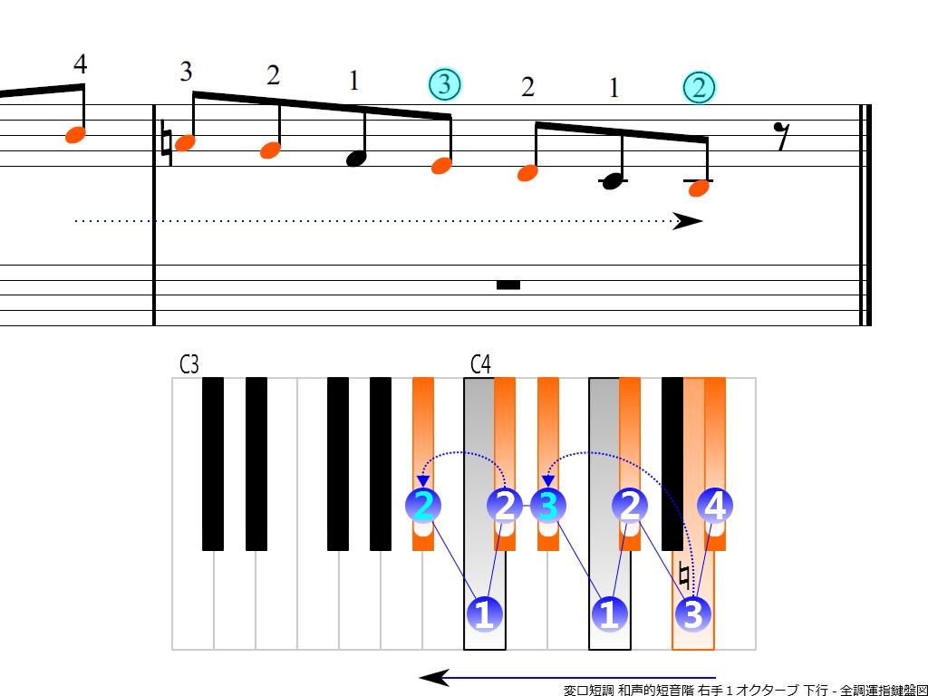 f4.-B-flat-m-harmonic-RH1-descending