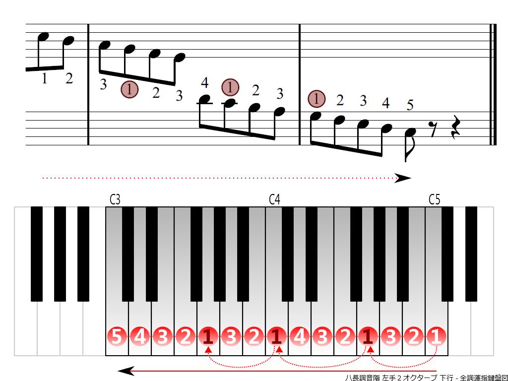 f4.-C-Lh2-descending