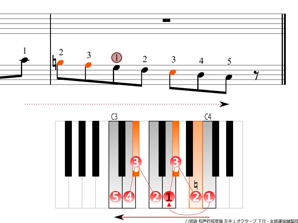 f4.-Cm-harmonic-LH1-descending