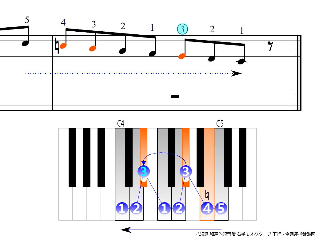 f4.-Cm-harmonic-RH1-descending